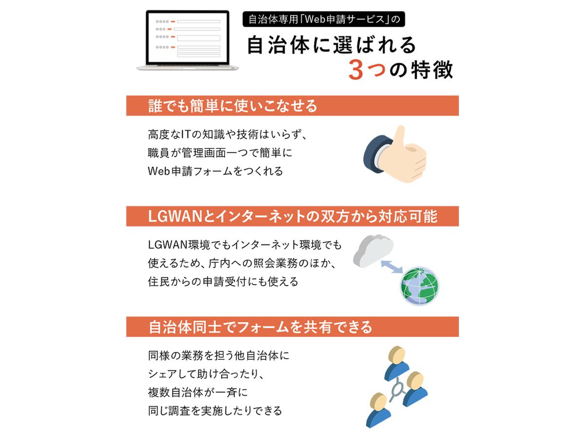 f:id:jichitaitsushin:20210720120410j:plain