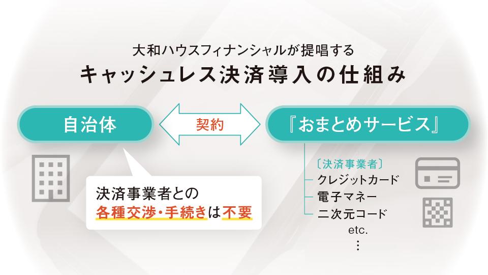 f:id:jichitaitsushin:20210720130443j:plain