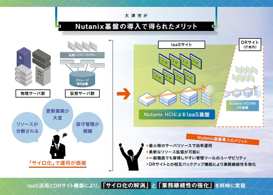 f:id:jichitaitsushin:20210720132122j:plain
