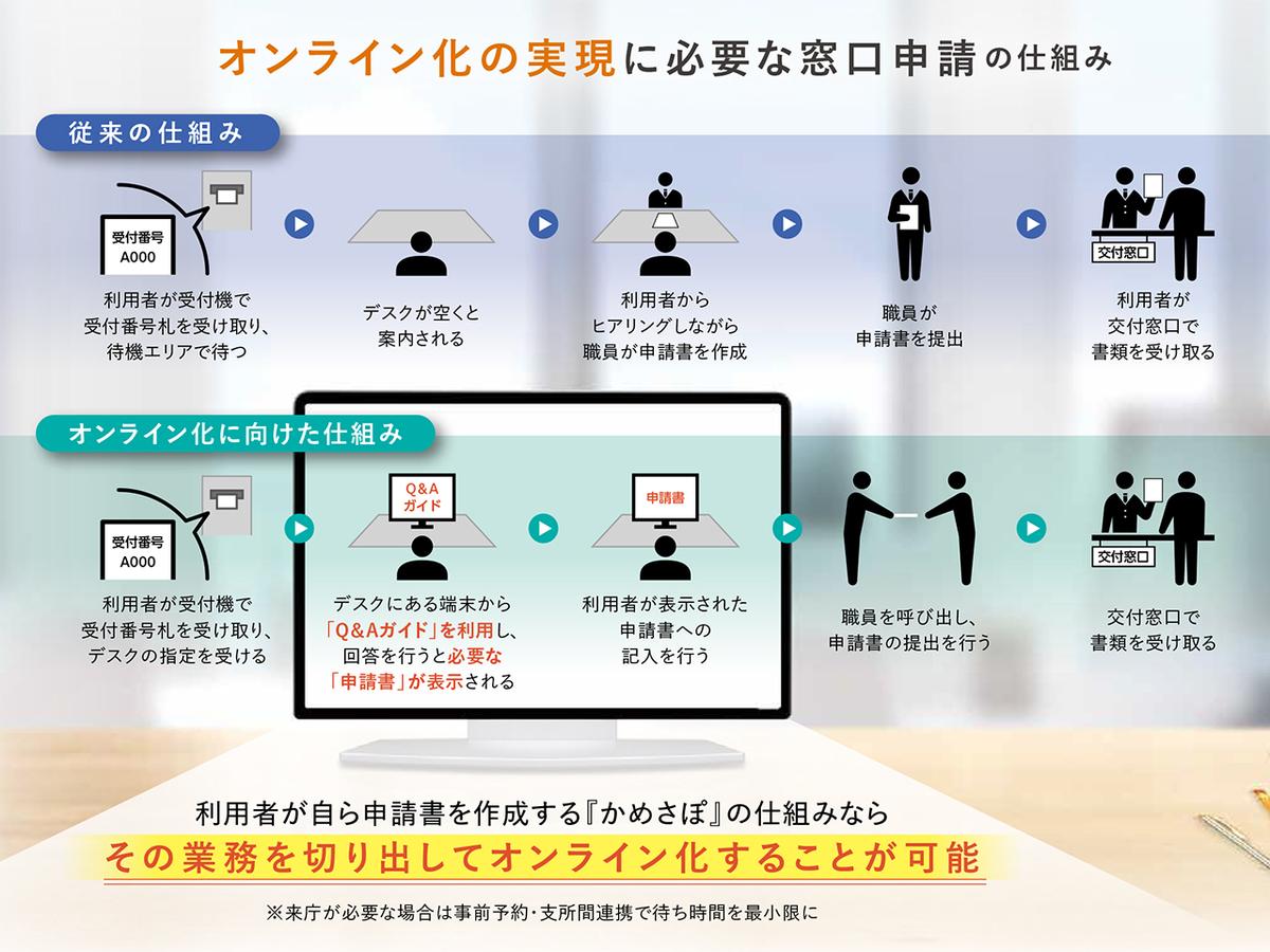 f:id:jichitaitsushin:20210720140211j:plain