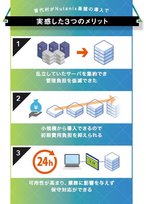 f:id:jichitaitsushin:20210720144419j:plain