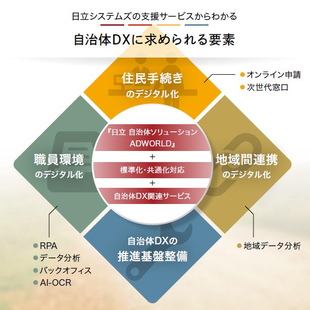 f:id:jichitaitsushin:20210720153800j:plain
