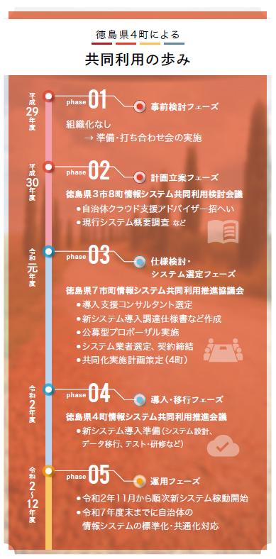 f:id:jichitaitsushin:20210720154218j:plain