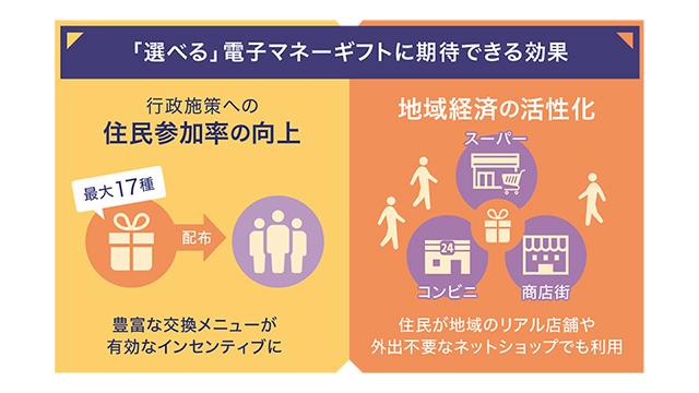 f:id:jichitaitsushin:20210721124511j:plain