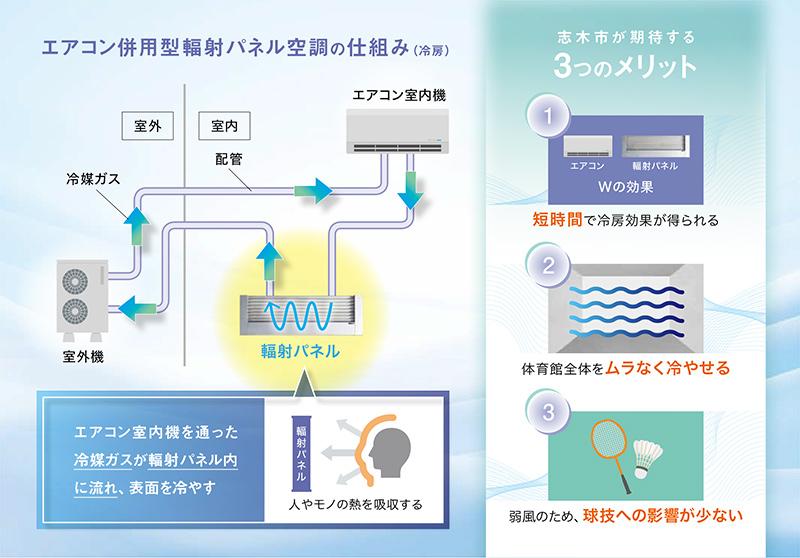 f:id:jichitaitsushin:20210721125839j:plain