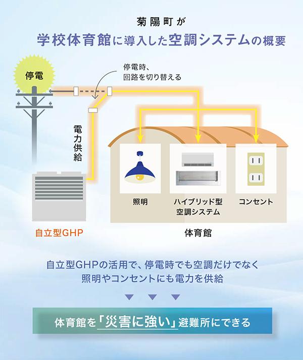 f:id:jichitaitsushin:20210721132629j:plain