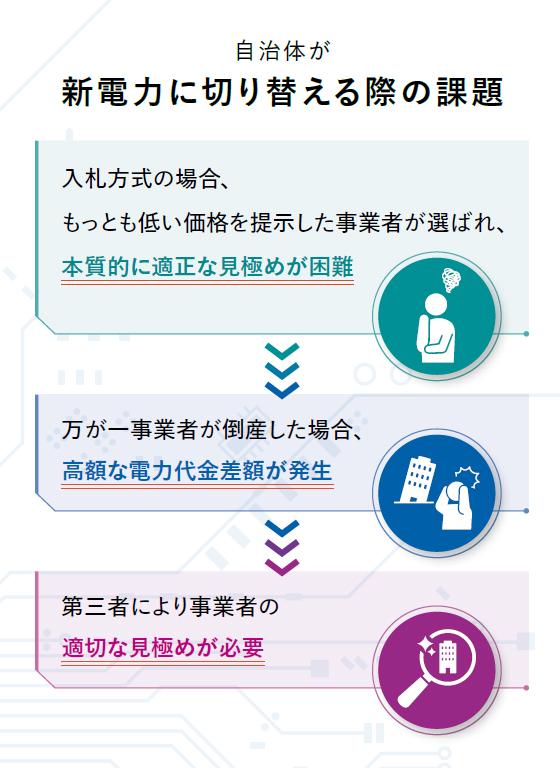 f:id:jichitaitsushin:20210721153334j:plain