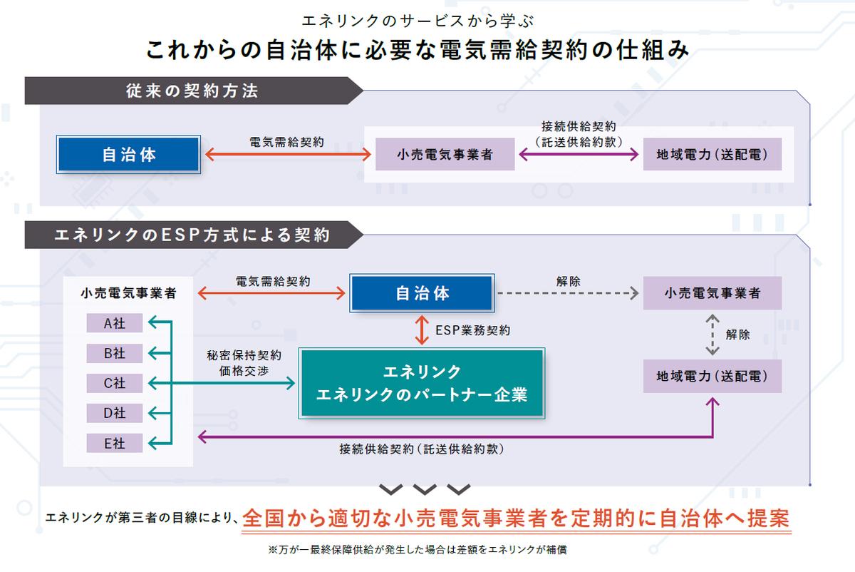 f:id:jichitaitsushin:20210721153403j:plain