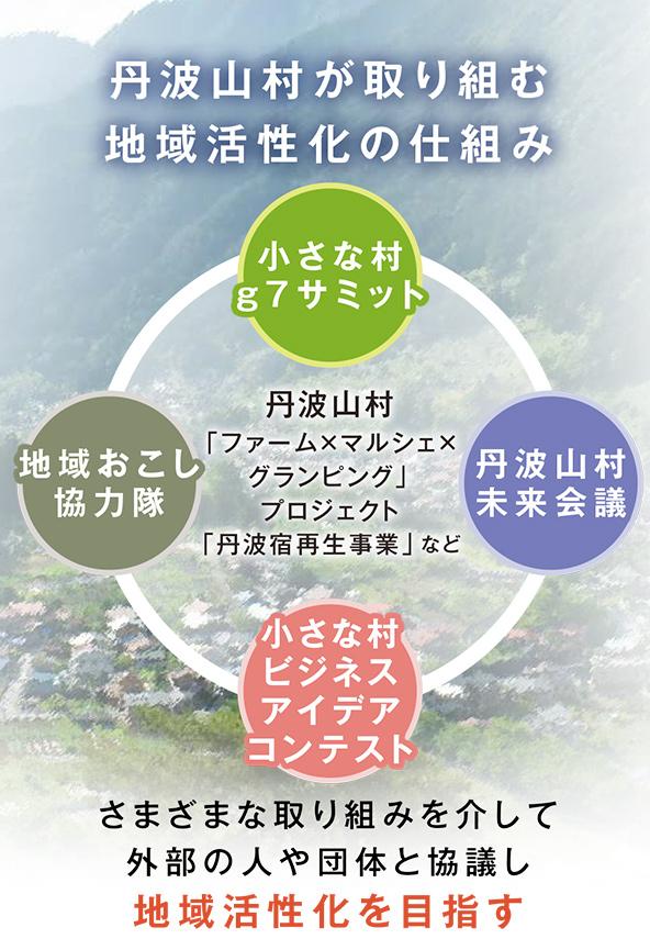 f:id:jichitaitsushin:20210721153619j:plain