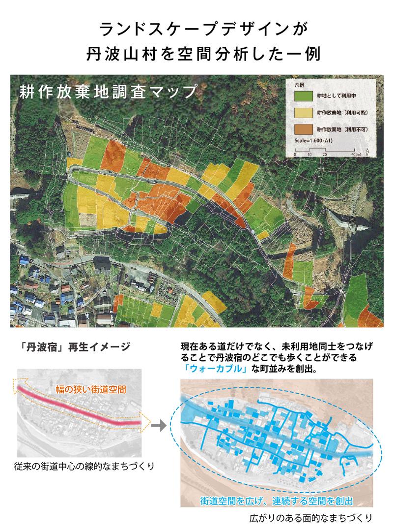 f:id:jichitaitsushin:20210721164538j:plain
