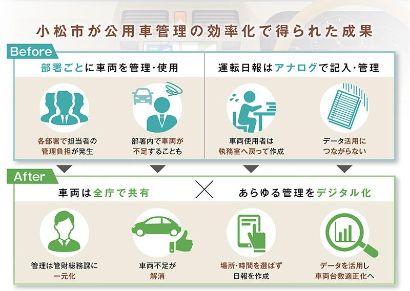 f:id:jichitaitsushin:20210726111357j:plain