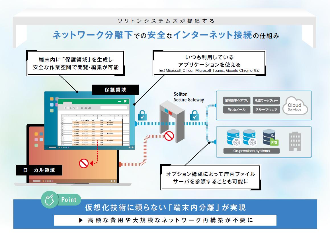 f:id:jichitaitsushin:20210726114633j:plain