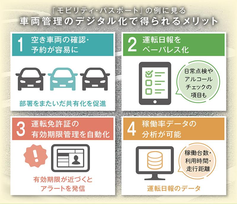 f:id:jichitaitsushin:20210726133205j:plain