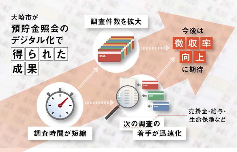 f:id:jichitaitsushin:20210726151446j:plain