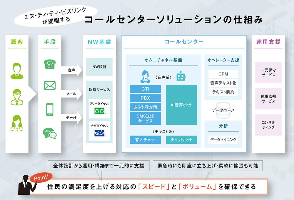f:id:jichitaitsushin:20210726184258j:plain