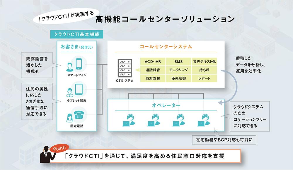 f:id:jichitaitsushin:20210726184448j:plain