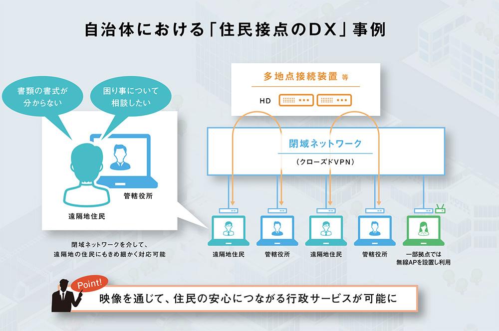 f:id:jichitaitsushin:20210726184530j:plain