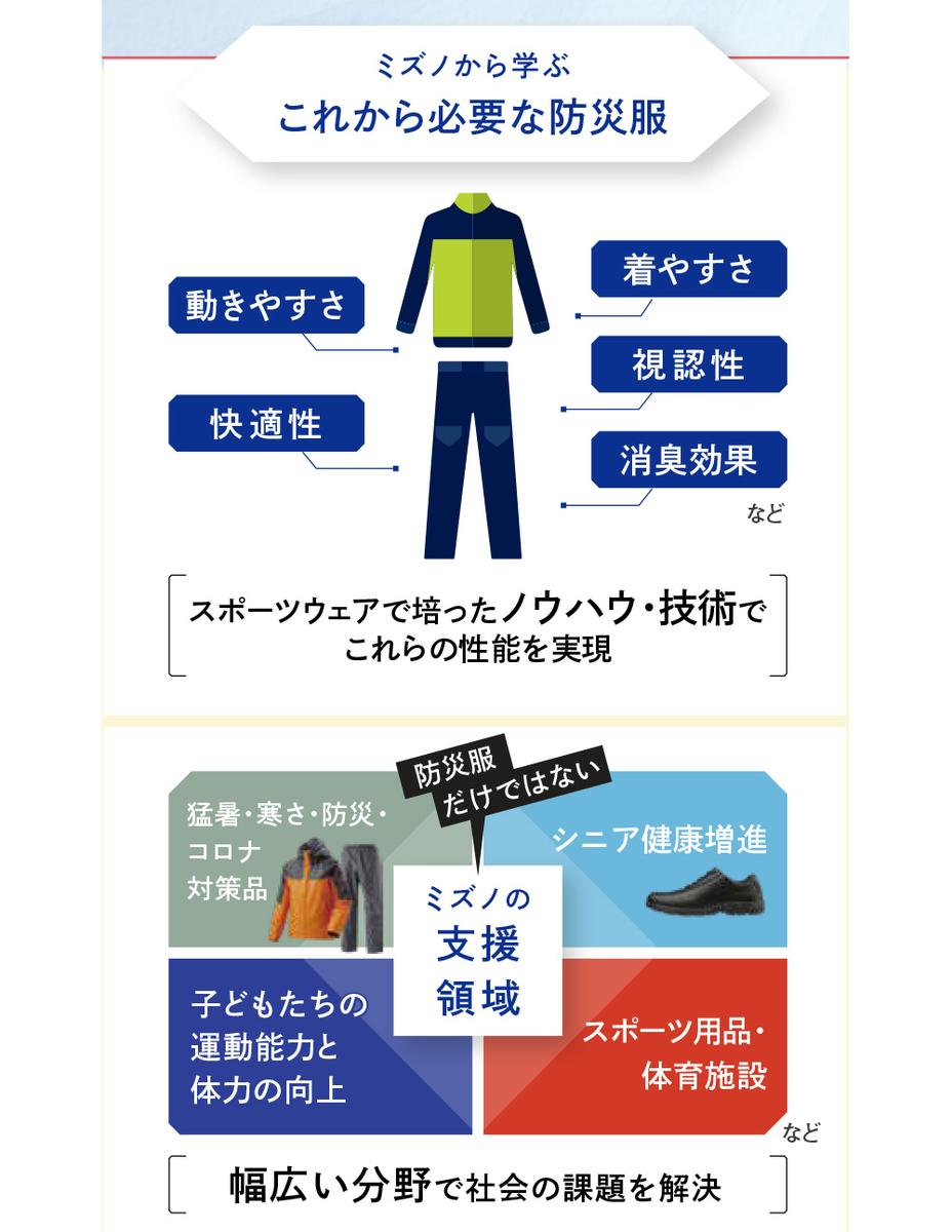 f:id:jichitaitsushin:20210727003137j:plain