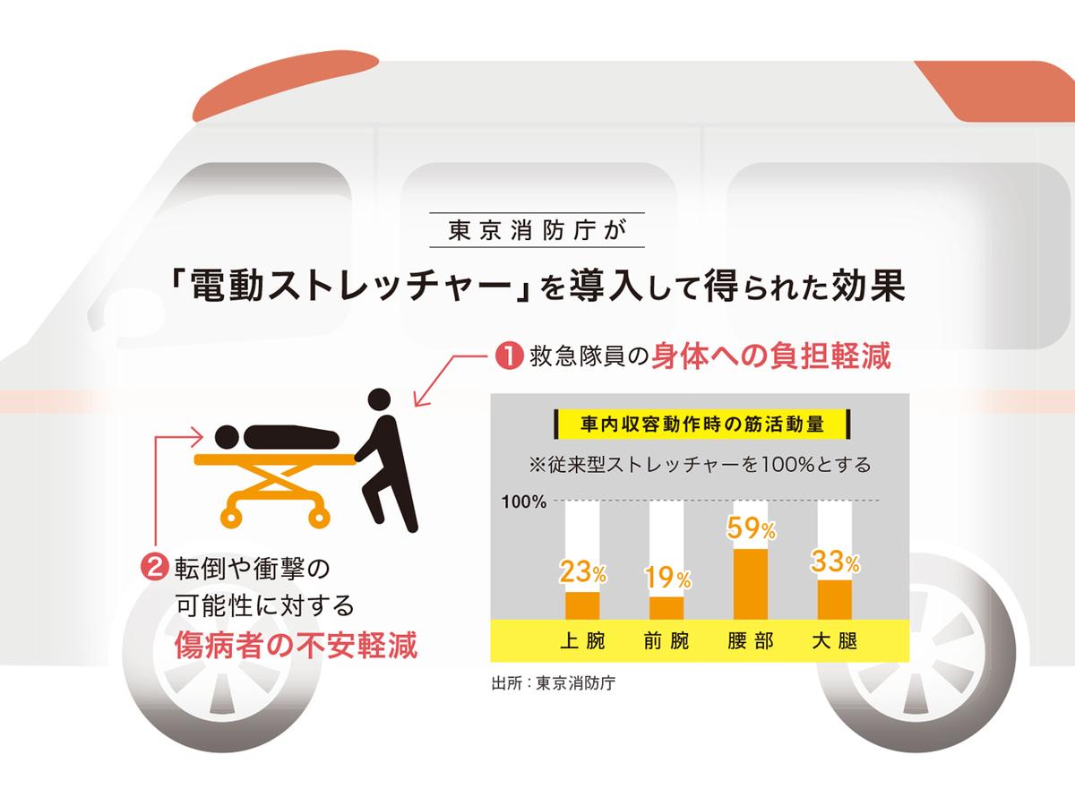 f:id:jichitaitsushin:20210727111524j:plain