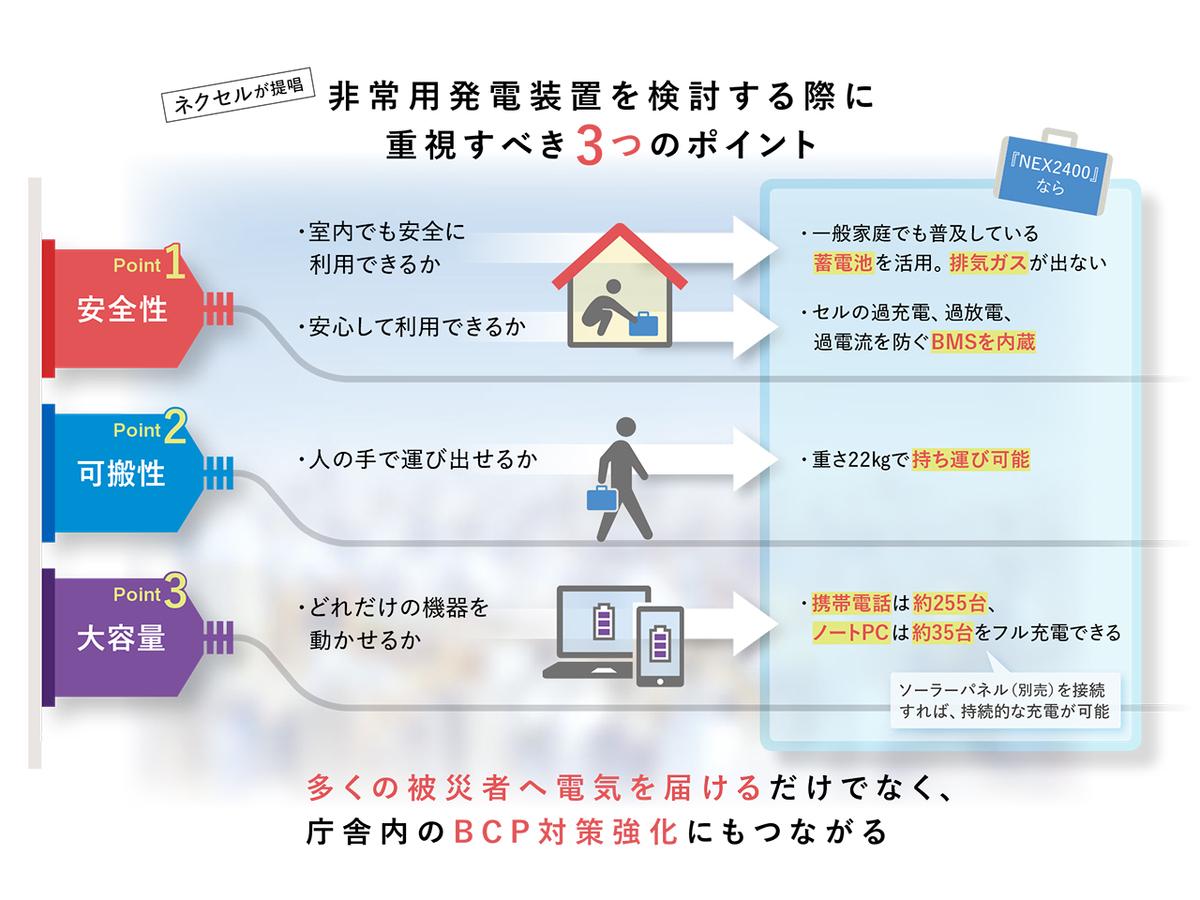 f:id:jichitaitsushin:20210727125443j:plain