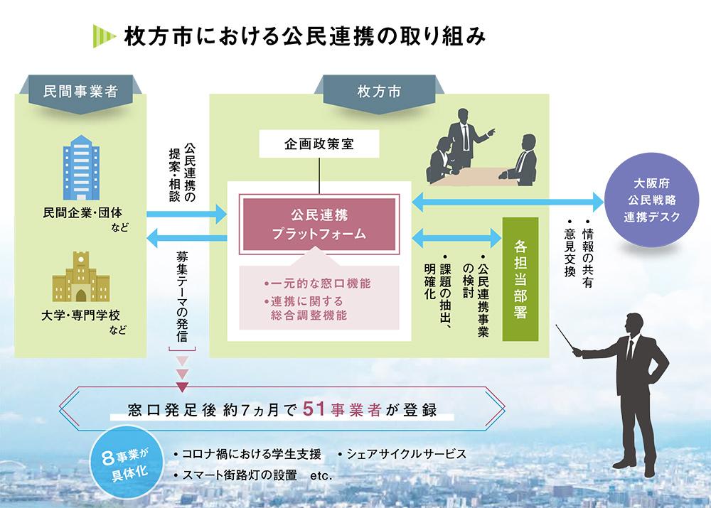 f:id:jichitaitsushin:20210728105755j:plain