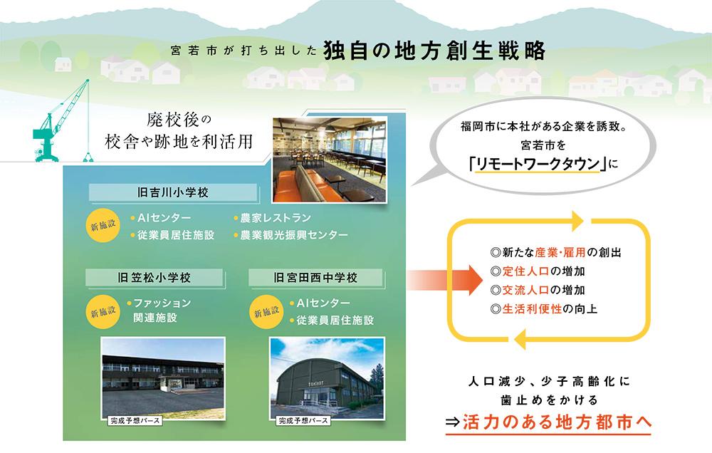 f:id:jichitaitsushin:20210728152734j:plain