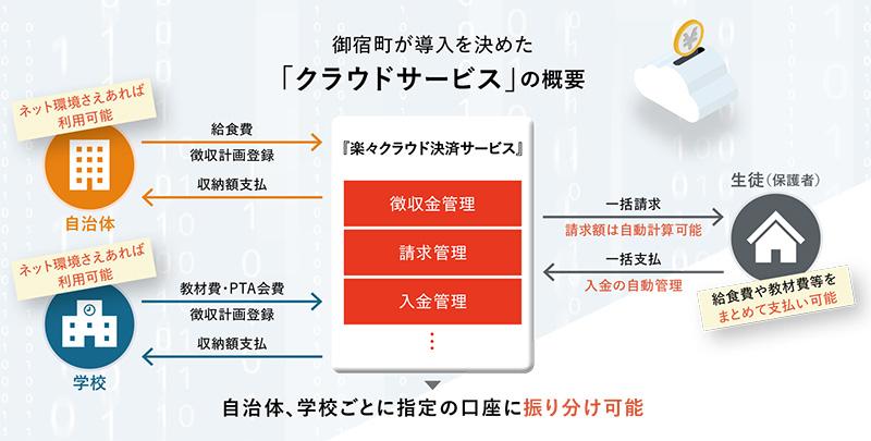 f:id:jichitaitsushin:20210901150014j:plain