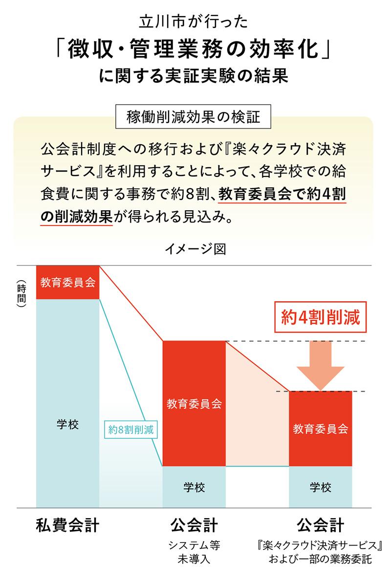 f:id:jichitaitsushin:20210901163702j:plain