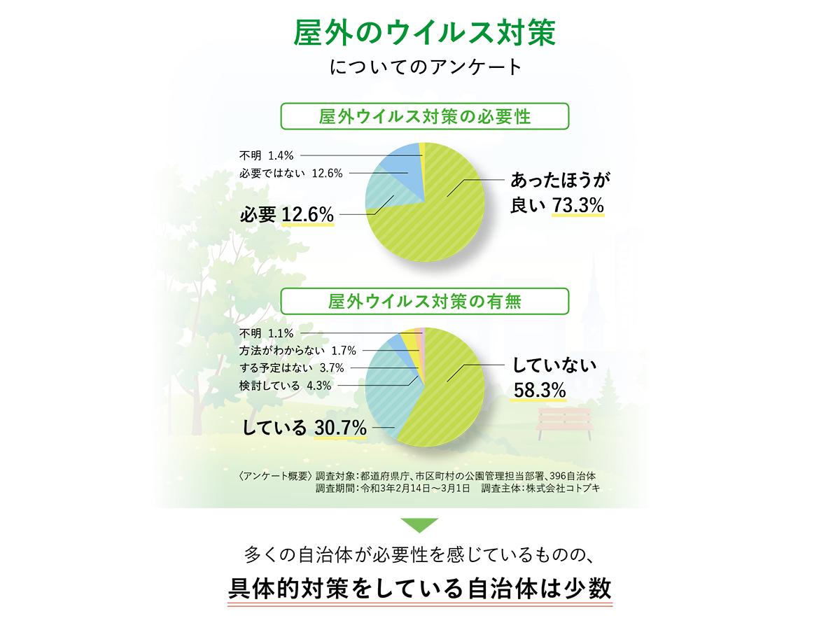 f:id:jichitaitsushin:20210902134513j:plain