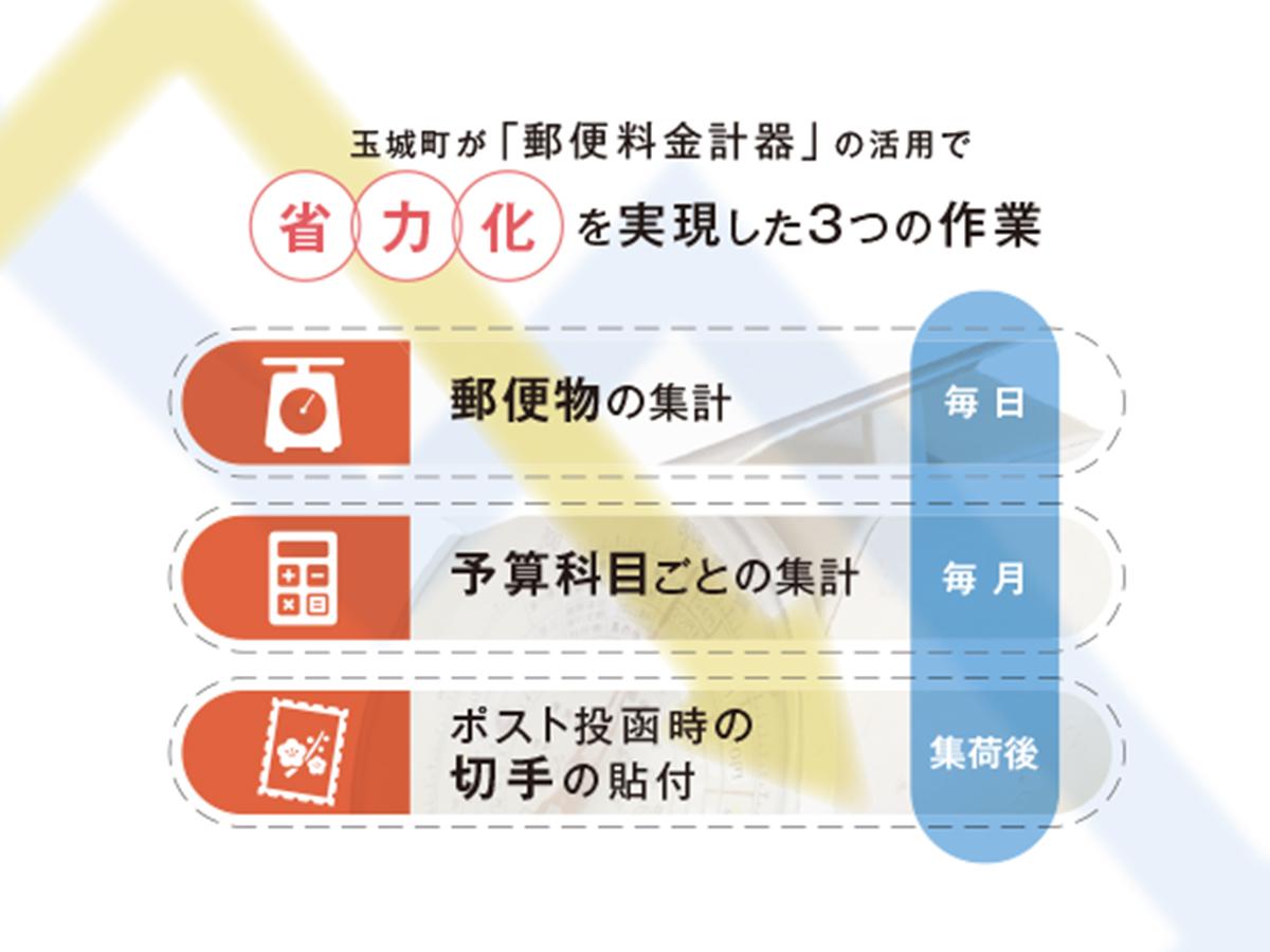 f:id:jichitaitsushin:20210906164353j:plain