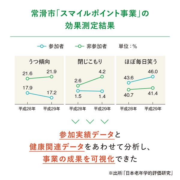 f:id:jichitaitsushin:20210906173110j:plain