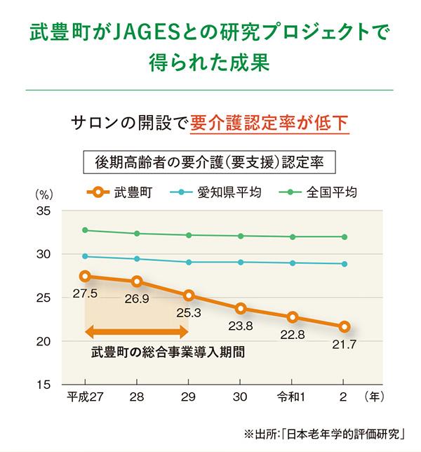 f:id:jichitaitsushin:20210906173159j:plain