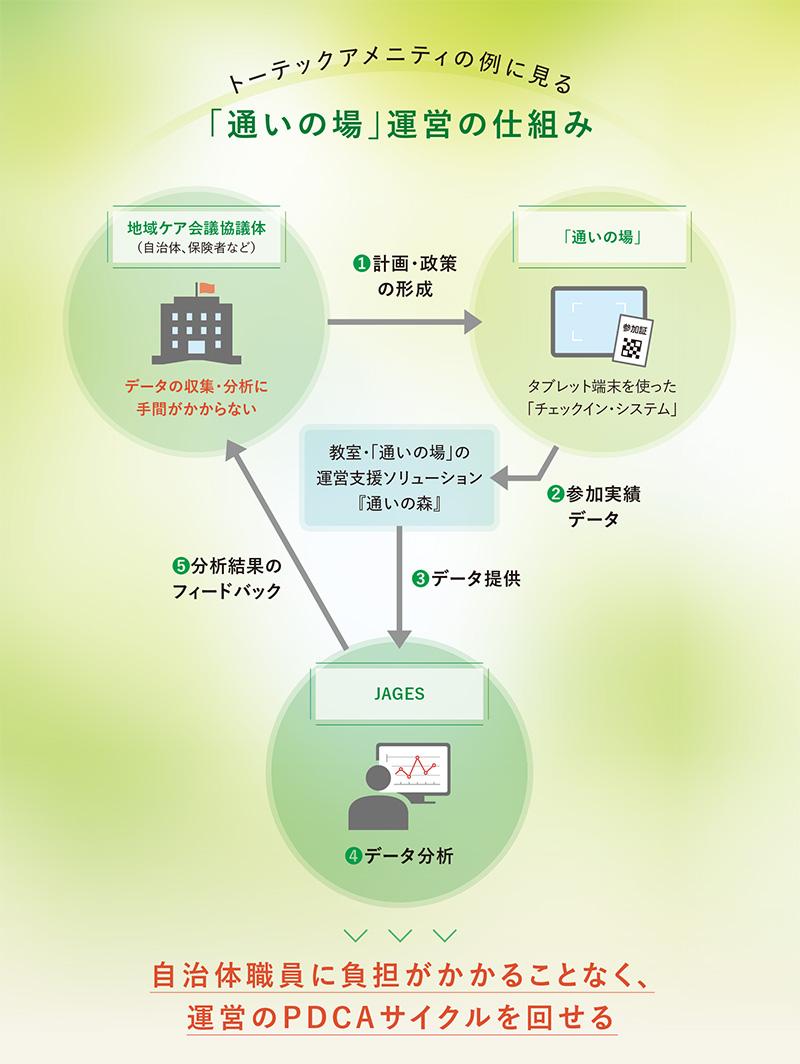 f:id:jichitaitsushin:20210906175103j:plain