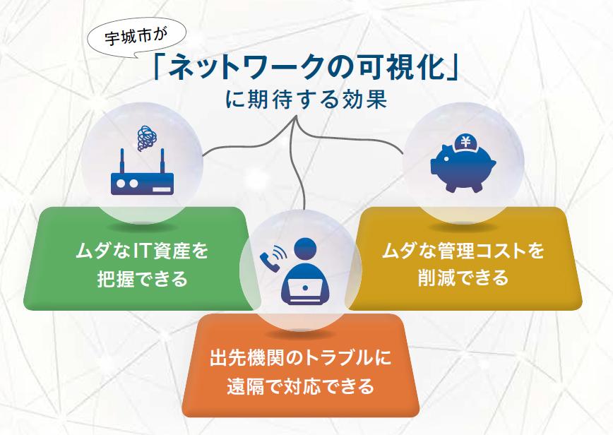 f:id:jichitaitsushin:20210907175831j:plain