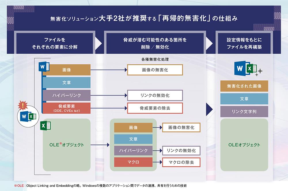 f:id:jichitaitsushin:20210908171721j:plain