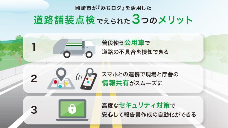 f:id:jichitaitsushin:20210908224748j:plain