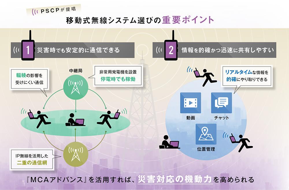 f:id:jichitaitsushin:20210910132426j:plain