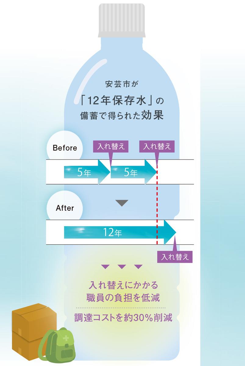 f:id:jichitaitsushin:20210910175741j:plain
