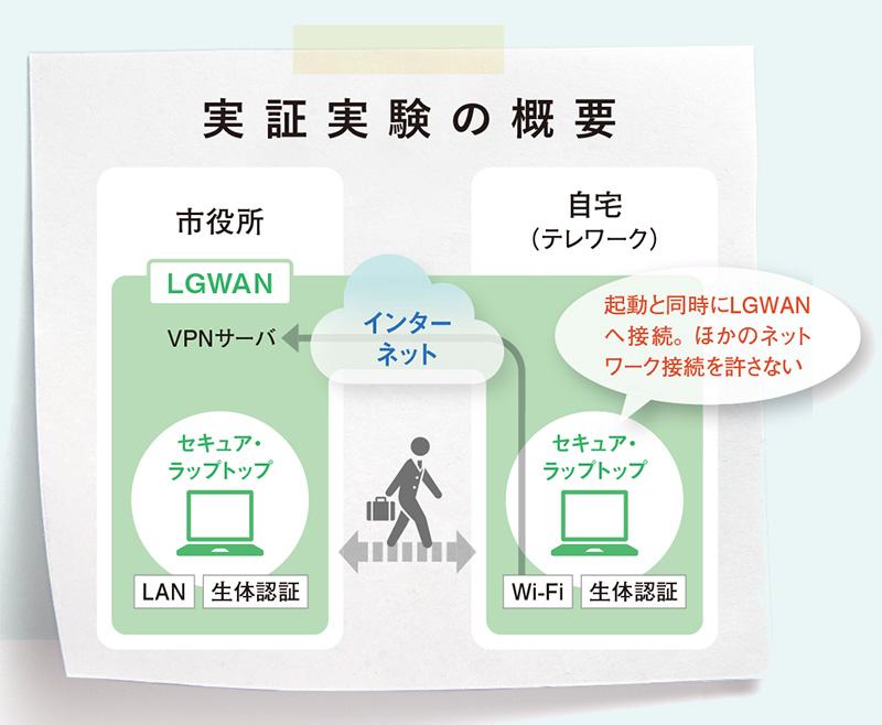 f:id:jichitaitsushin:20210910192015j:plain