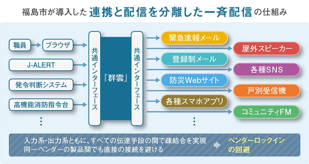 f:id:jichitaitsushin:20210915181219j:plain