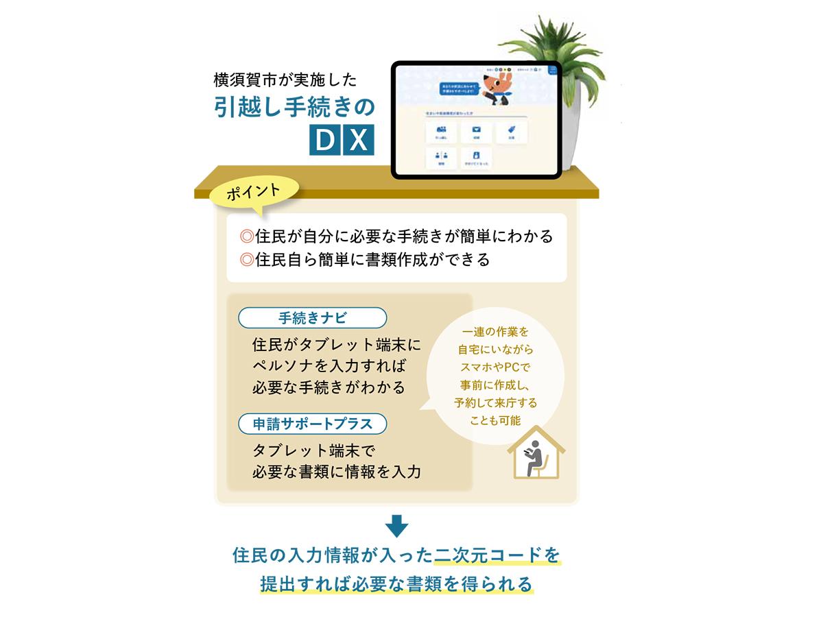 f:id:jichitaitsushin:20210916095043j:plain