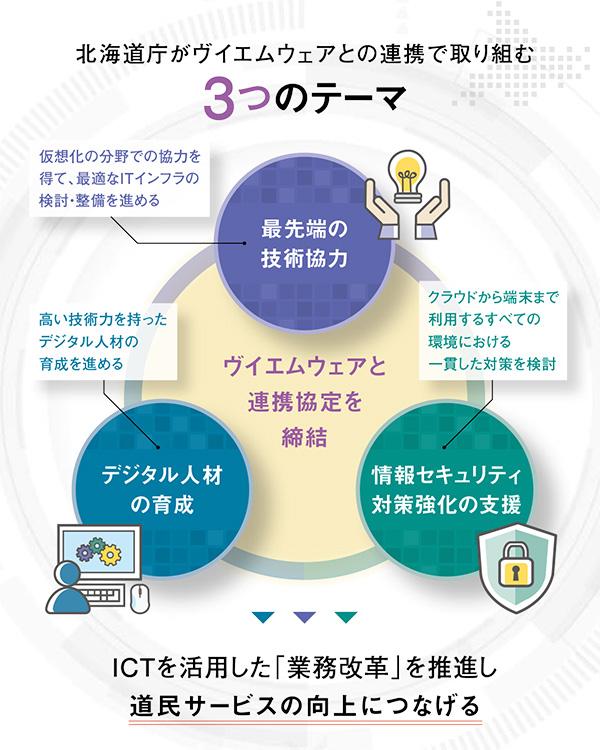 f:id:jichitaitsushin:20210917093055j:plain