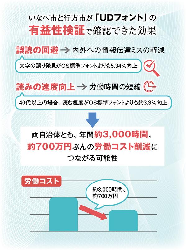 f:id:jichitaitsushin:20210917164344j:plain