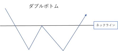 f:id:jida43456:20210219155906p:plain