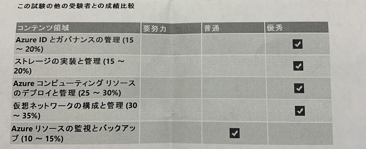 f:id:jigoku1119:20210523114120j:plain