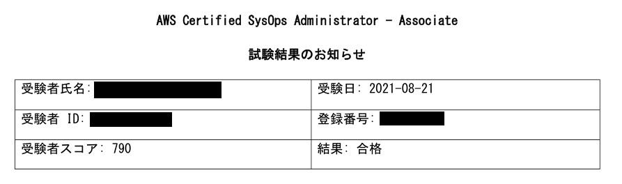 f:id:jigoku1119:20210823172752j:plain