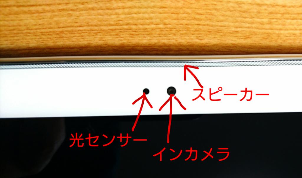 f:id:jijikokkoku:20170328211736p:plain