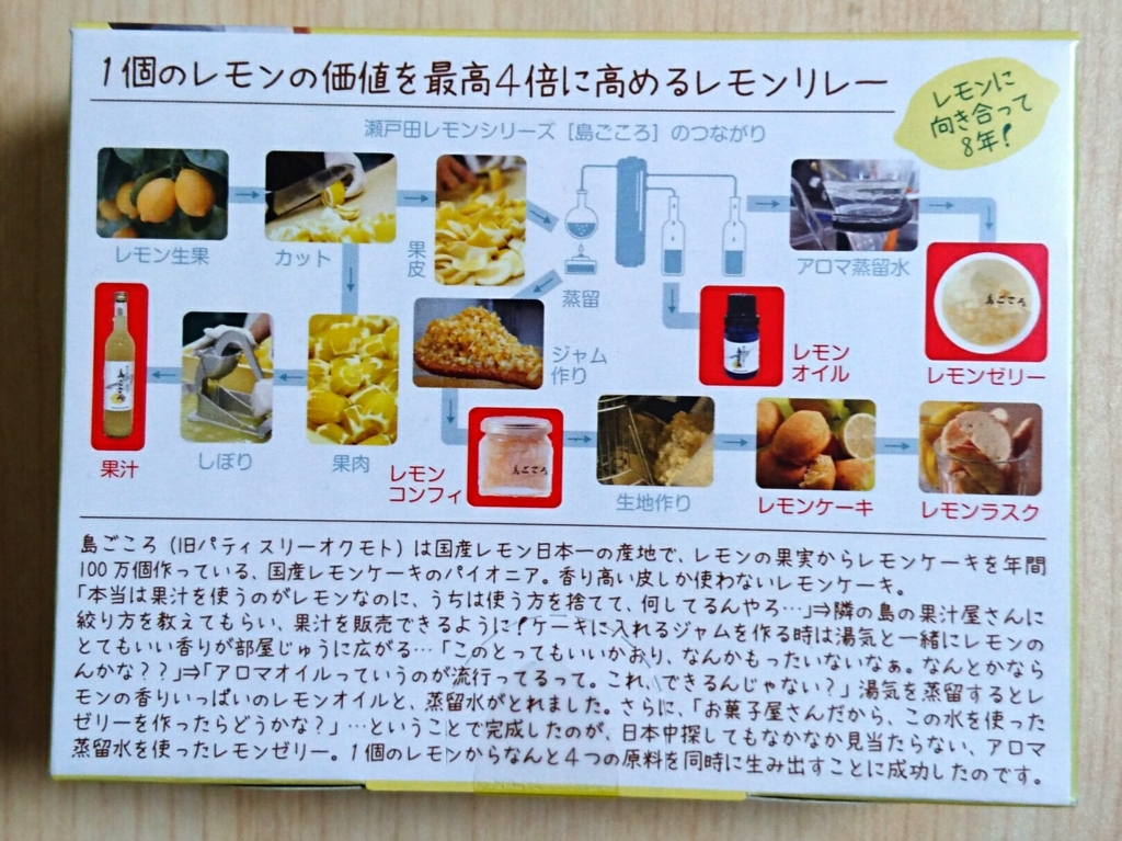 f:id:jijikokkoku:20170403114054j:plain