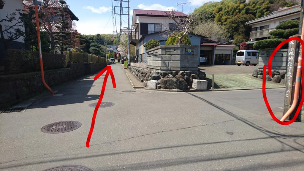 f:id:jijikokkoku:20170412214840p:plain
