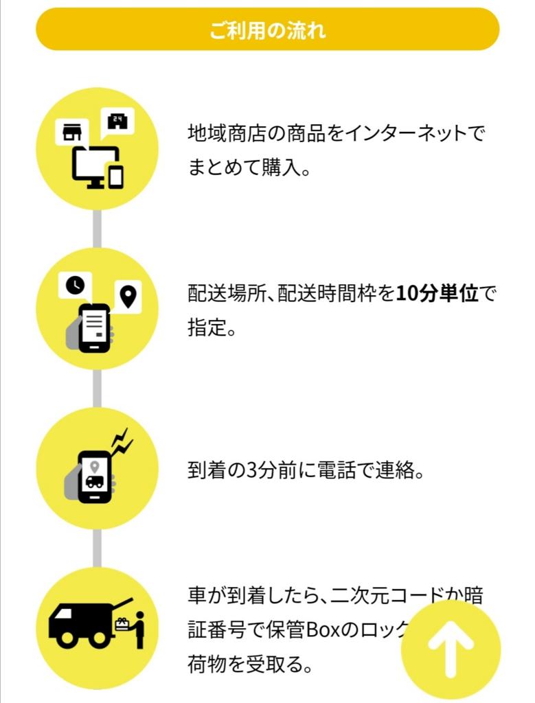 f:id:jijikokkoku:20170424155341j:plain:w200